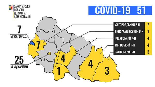 Закарпатська ОДА: кількість інфікованих коронавірусом закарпатців у кожному з районів